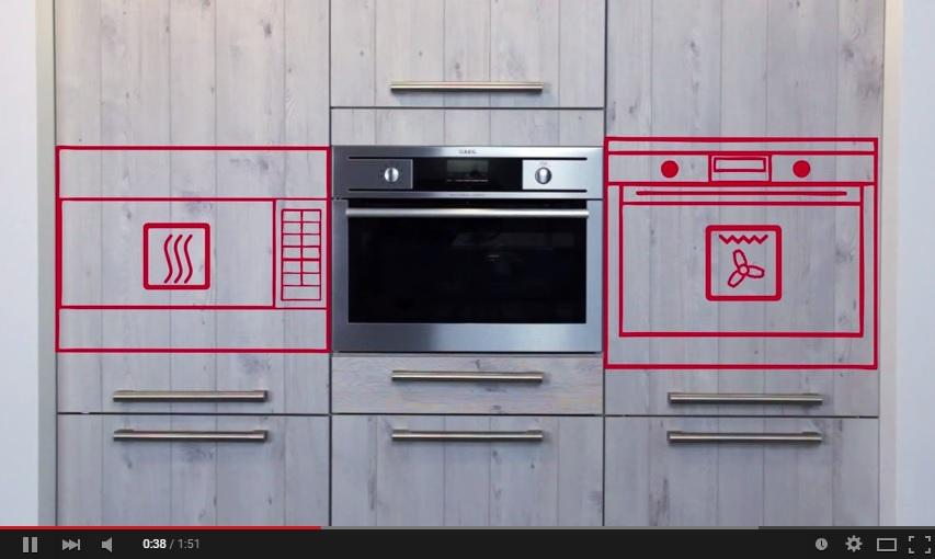 Trends In Keukenapparatuur : Welke keukenapparatuur heeft u nodig? keukenkampioen
